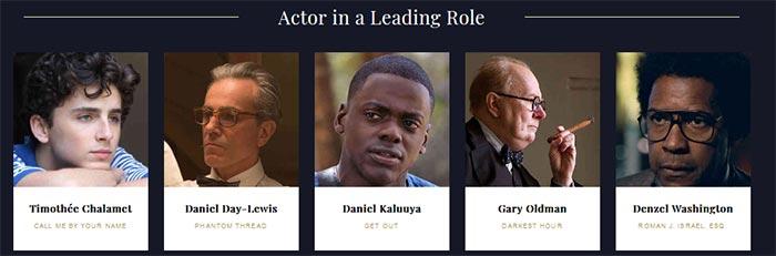 نامزدهای اسکار 2018